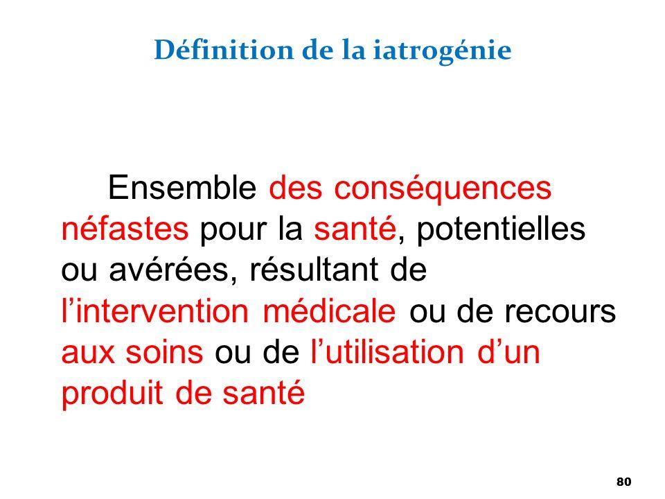 Définition de la iatrogénie