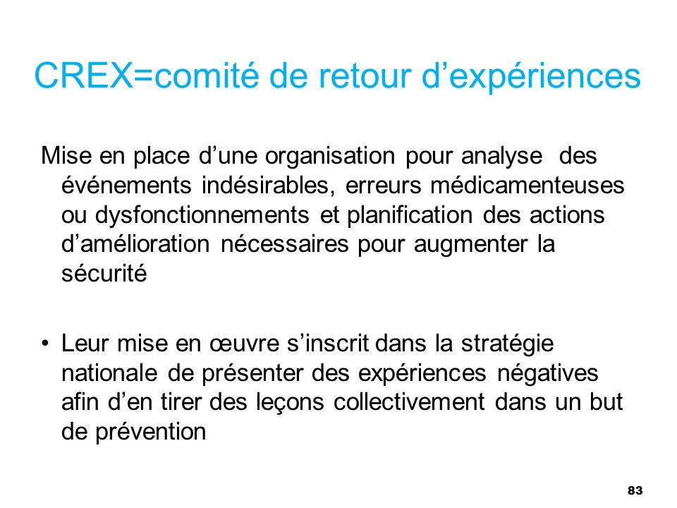 CREX=comité de retour d'expériences