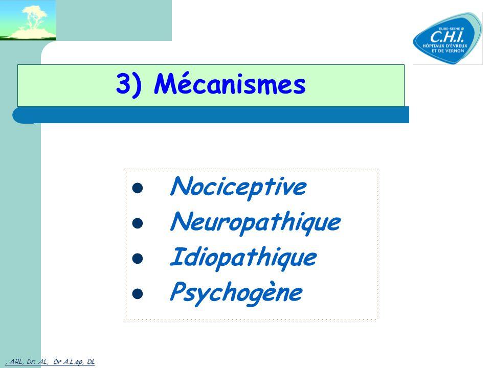 3) Mécanismes Nociceptive Neuropathique Idiopathique Psychogène