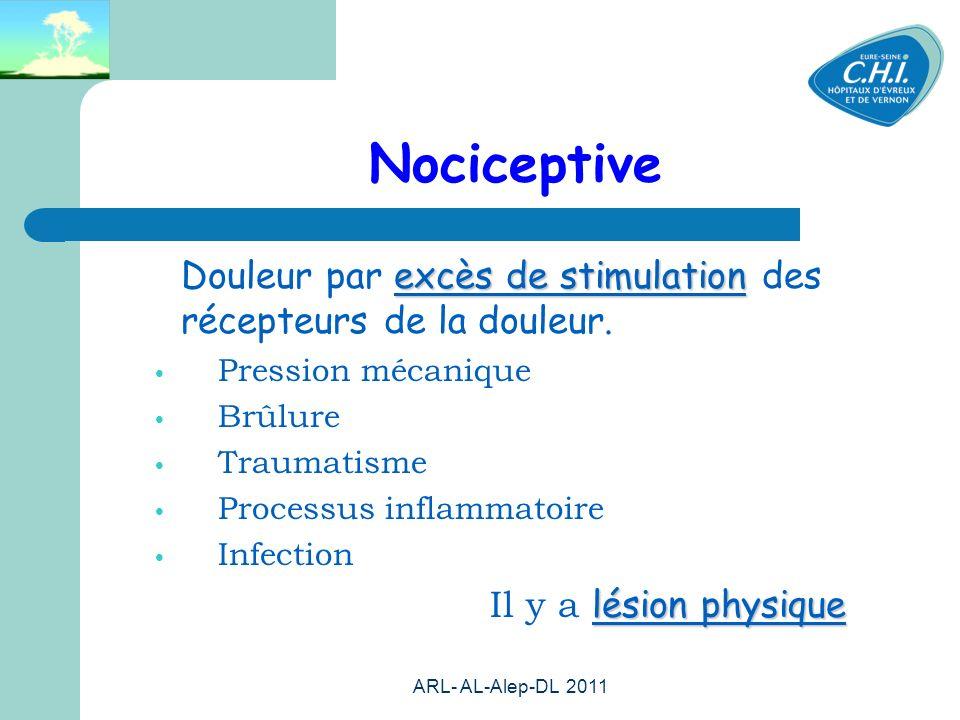 Nociceptive Douleur par excès de stimulation des récepteurs de la douleur. Pression mécanique. Brûlure.