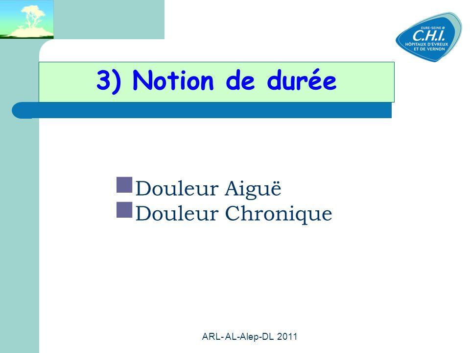 3) Notion de durée Douleur Aiguë Douleur Chronique