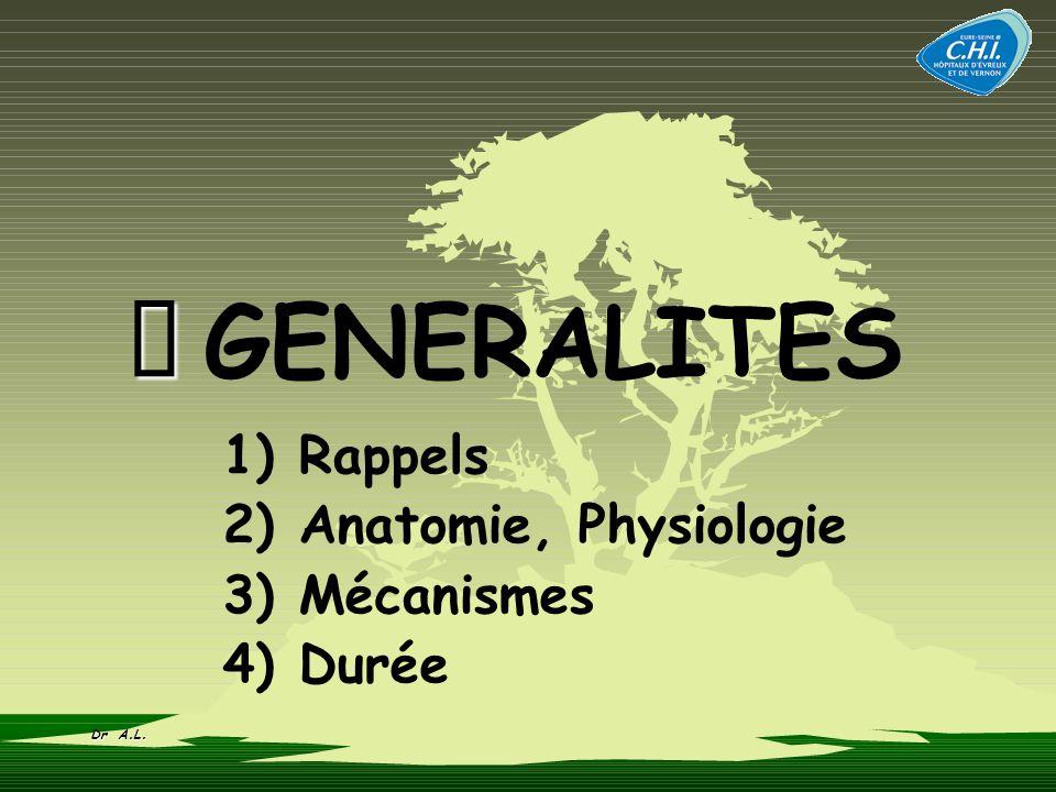 Œ GENERALITES Rappels Anatomie, Physiologie Mécanismes Durée Dr A.L.