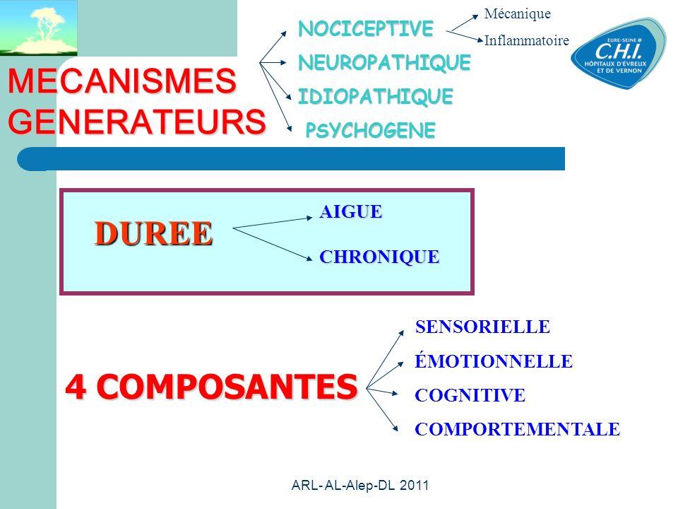 MECANISMES GENERATEURS