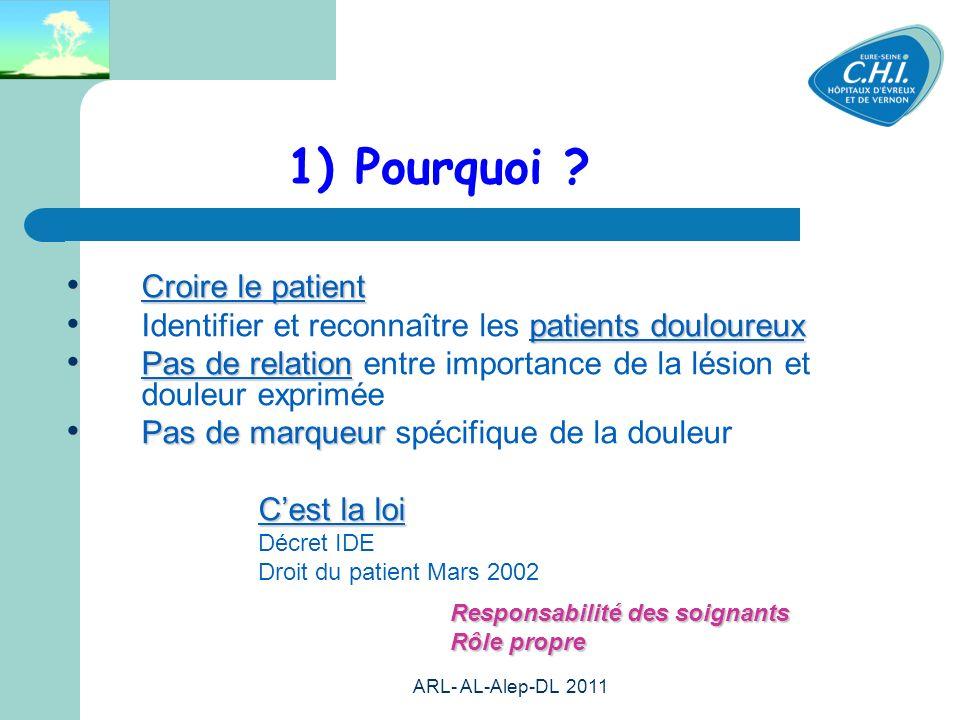 1) Pourquoi Croire le patient