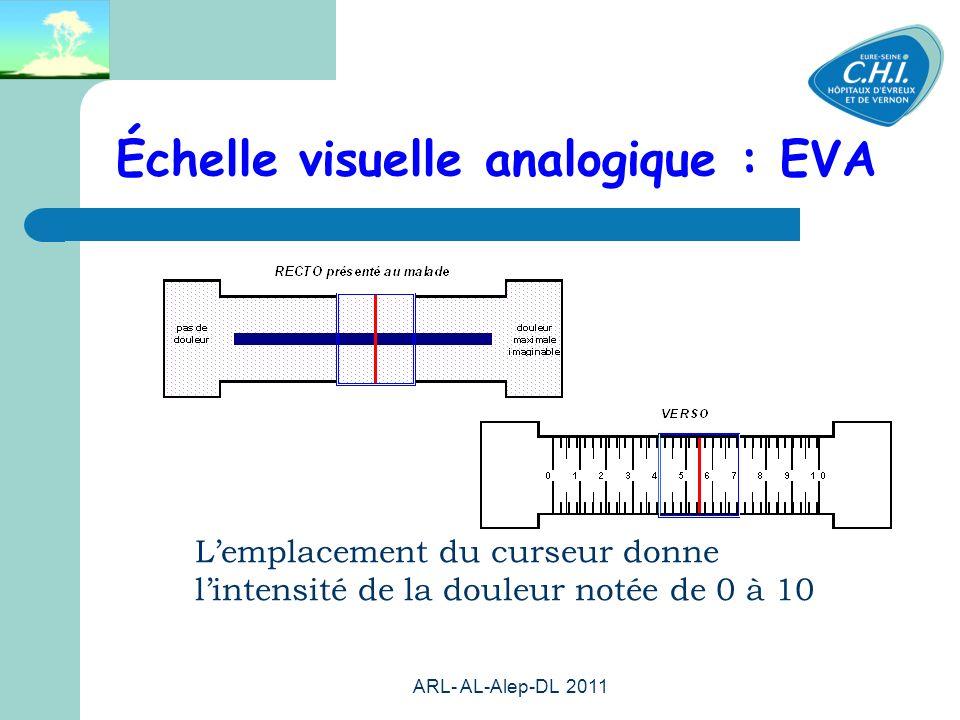 Échelle visuelle analogique : EVA