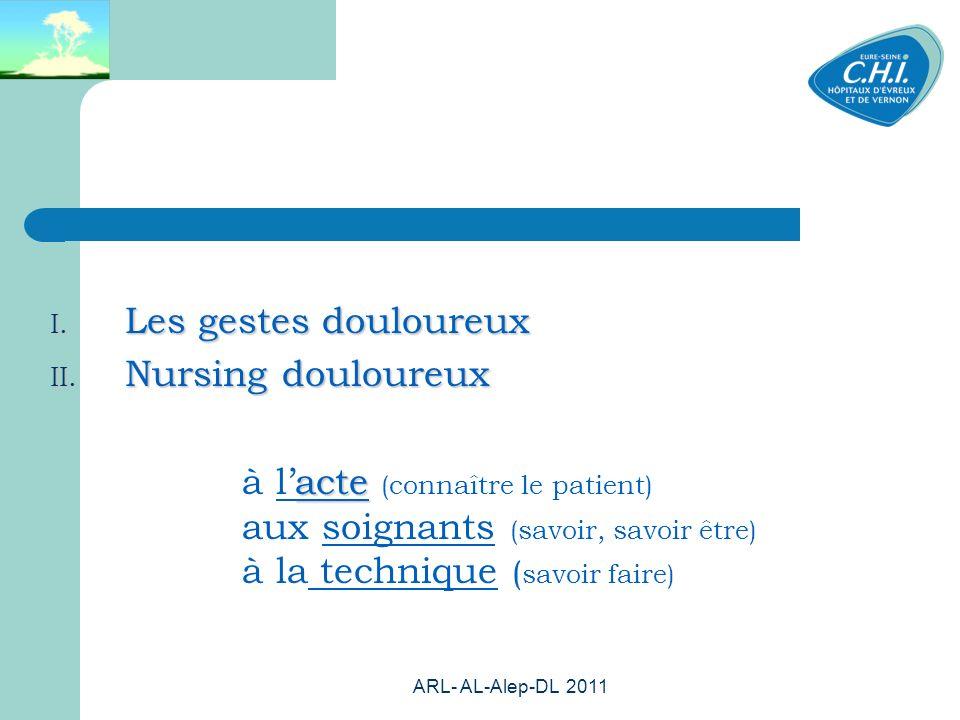Les gestes douloureux Nursing douloureux