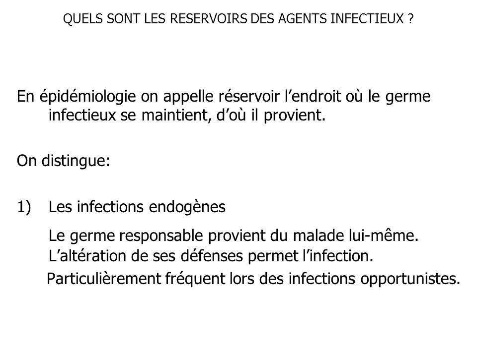 QUELS SONT LES RESERVOIRS DES AGENTS INFECTIEUX