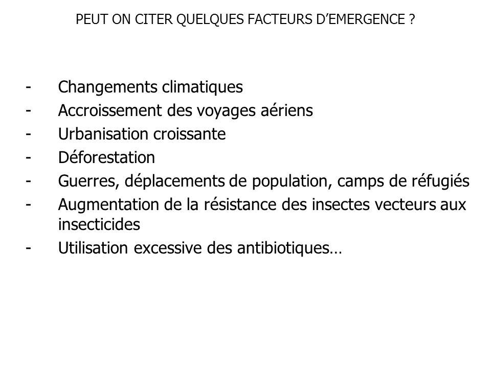 PEUT ON CITER QUELQUES FACTEURS D'EMERGENCE