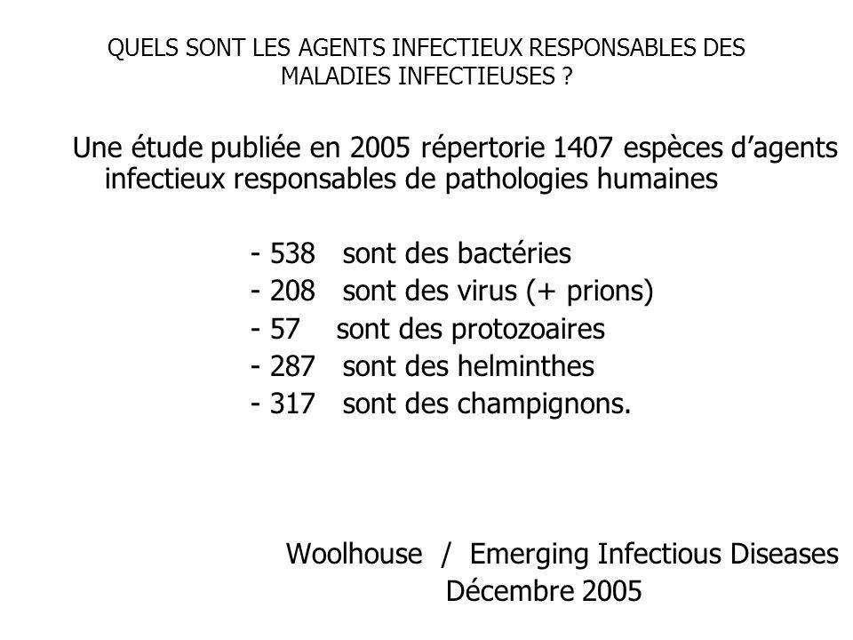 - 208 sont des virus (+ prions) - 57 sont des protozoaires
