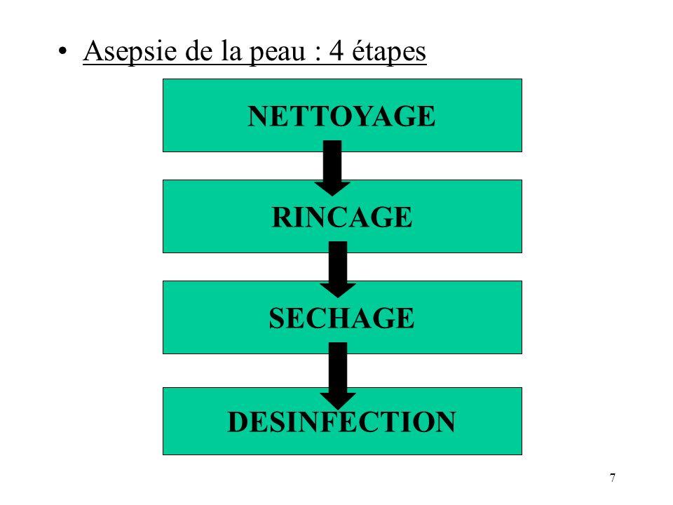 NETTOYAGE RINCAGE SECHAGE DESINFECTION