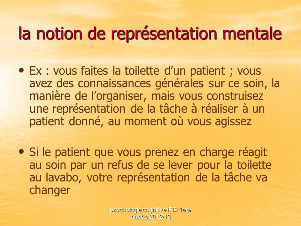 la notion de représentation mentale