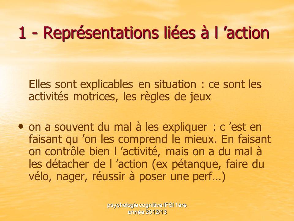 1 - Représentations liées à l 'action