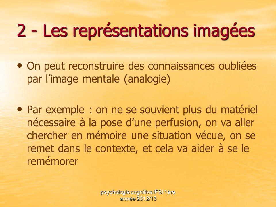 2 - Les représentations imagées