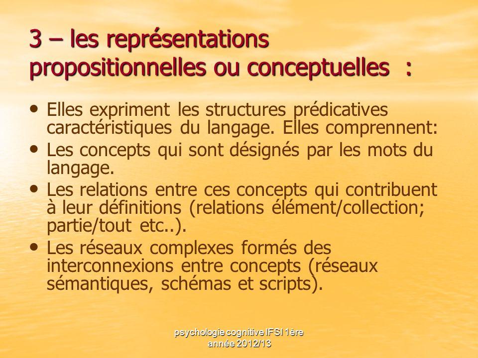 3 – les représentations propositionnelles ou conceptuelles :