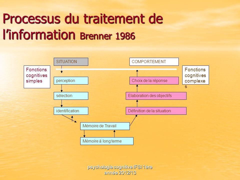 Processus du traitement de l'information Brenner 1986