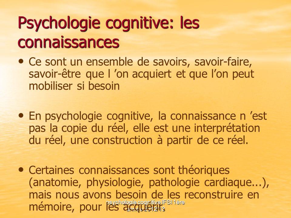 Psychologie cognitive: les connaissances