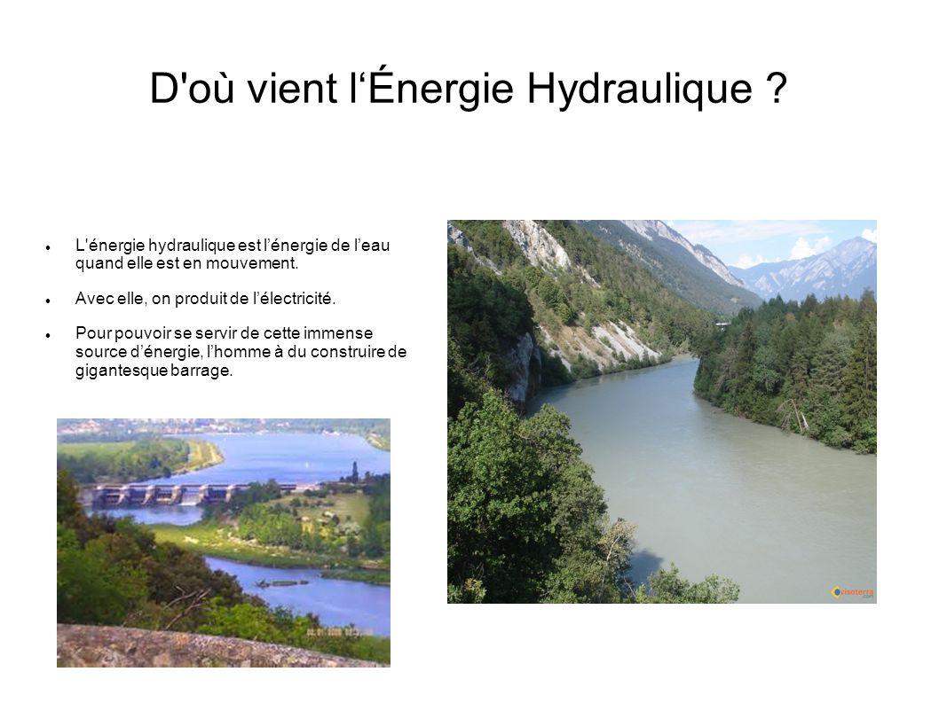 D où vient l'Énergie Hydraulique