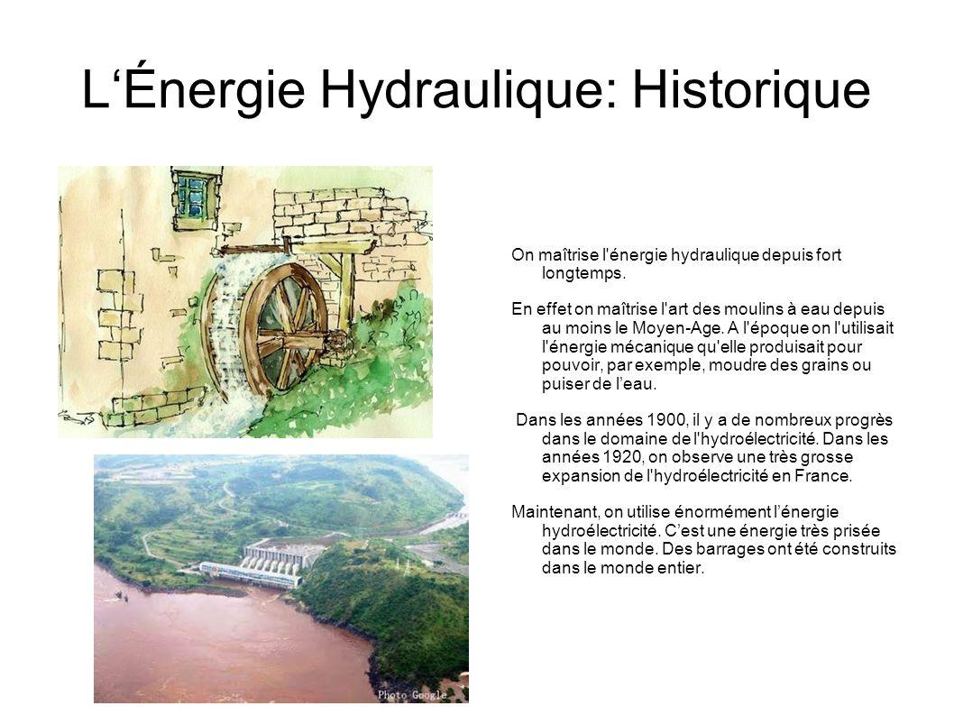 L'Énergie Hydraulique: Historique