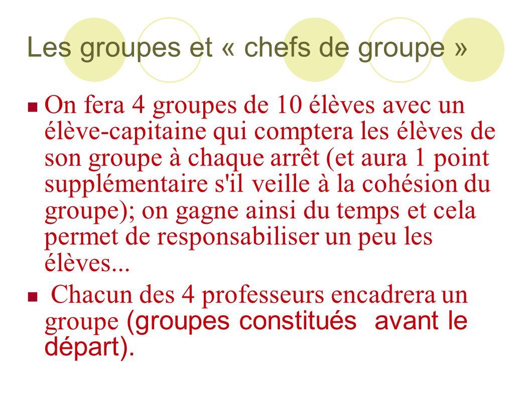 Les groupes et « chefs de groupe »