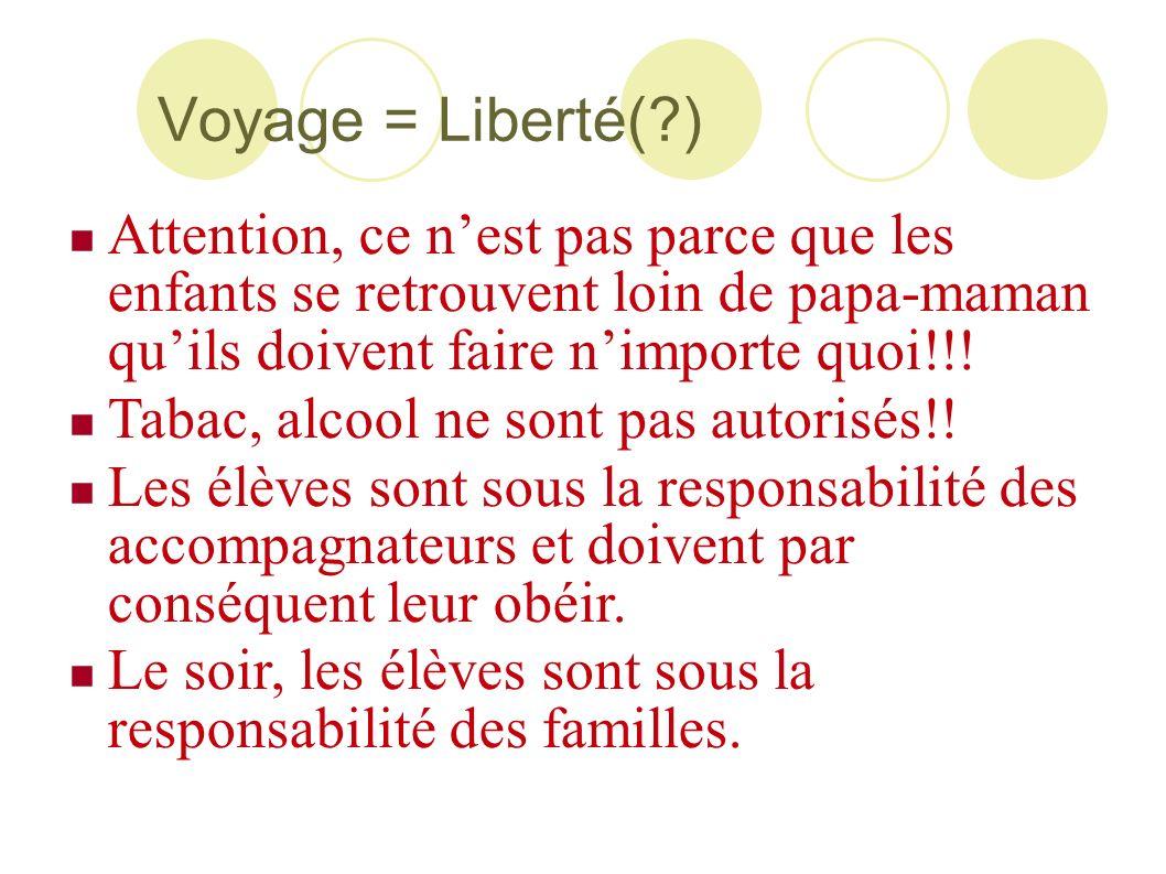 Voyage = Liberté( ) Attention, ce n'est pas parce que les enfants se retrouvent loin de papa-maman qu'ils doivent faire n'importe quoi!!!