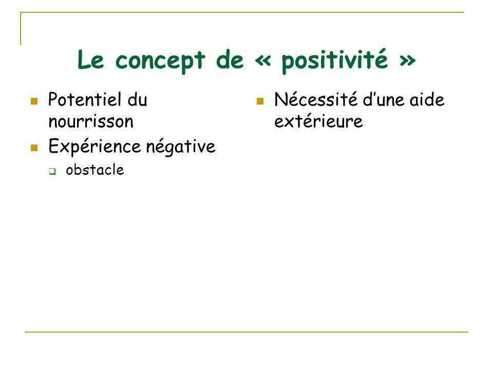 Le concept de « positivité »