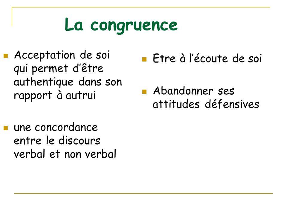 La congruence Acceptation de soi qui permet d'être authentique dans son rapport à autrui. une concordance entre le discours verbal et non verbal.