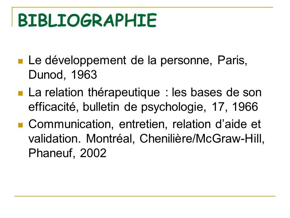 BIBLIOGRAPHIE Le développement de la personne, Paris, Dunod, 1963