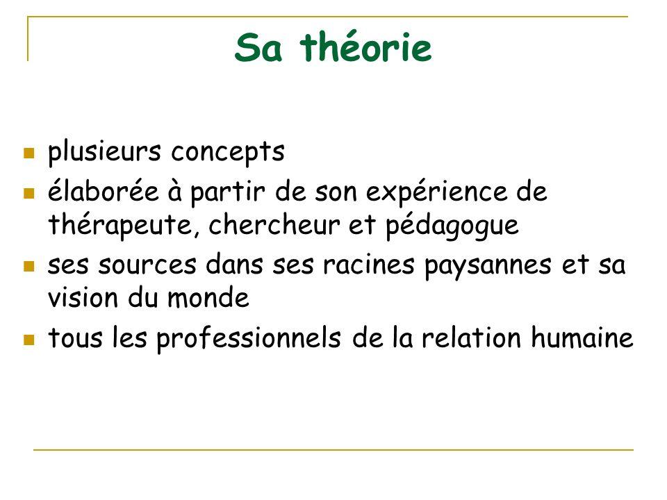 Sa théorie plusieurs concepts