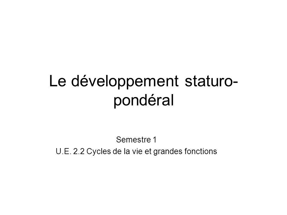 Le développement staturo-pondéral