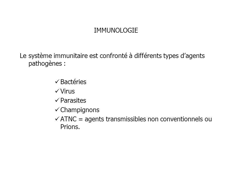 IMMUNOLOGIE Le système immunitaire est confronté à différents types d'agents pathogènes : Bactéries.