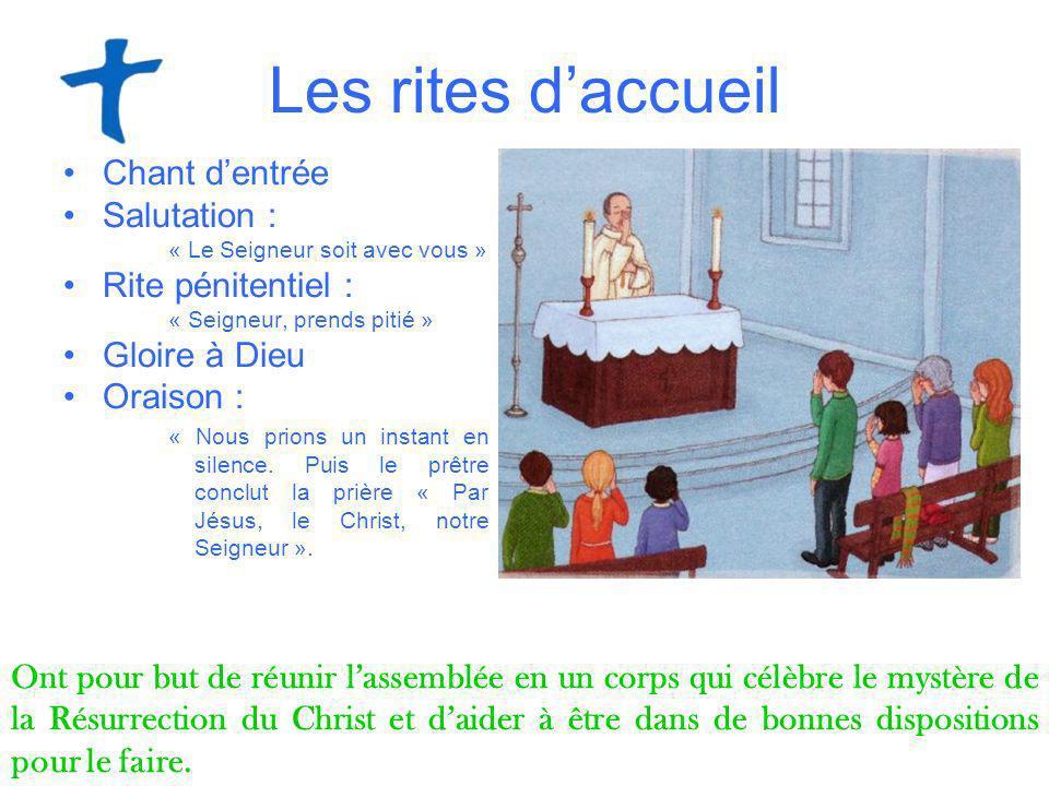 Les rites d'accueil Chant d'entrée Salutation : Rite pénitentiel :