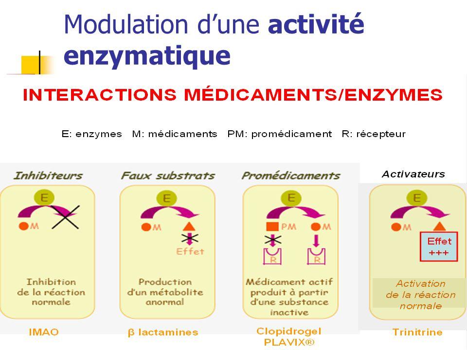 Modulation d'une activité enzymatique