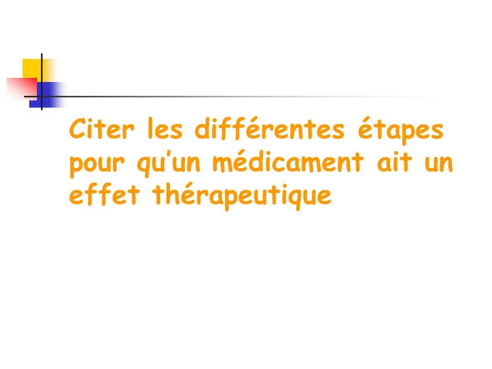 Citer les différentes étapes pour qu'un médicament ait un effet thérapeutique
