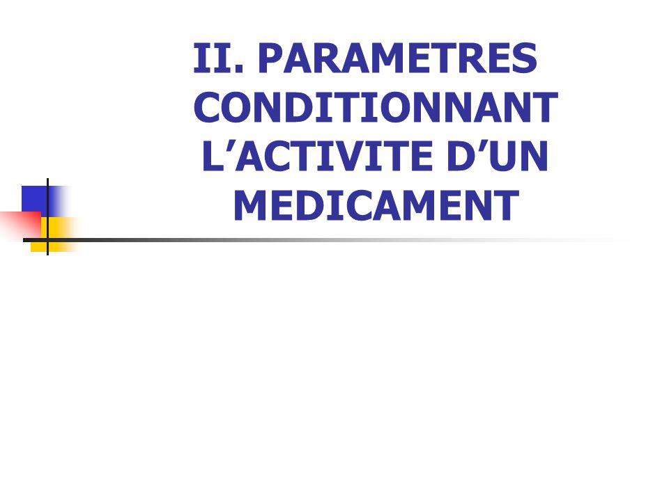 II. PARAMETRES CONDITIONNANT L'ACTIVITE D'UN MEDICAMENT