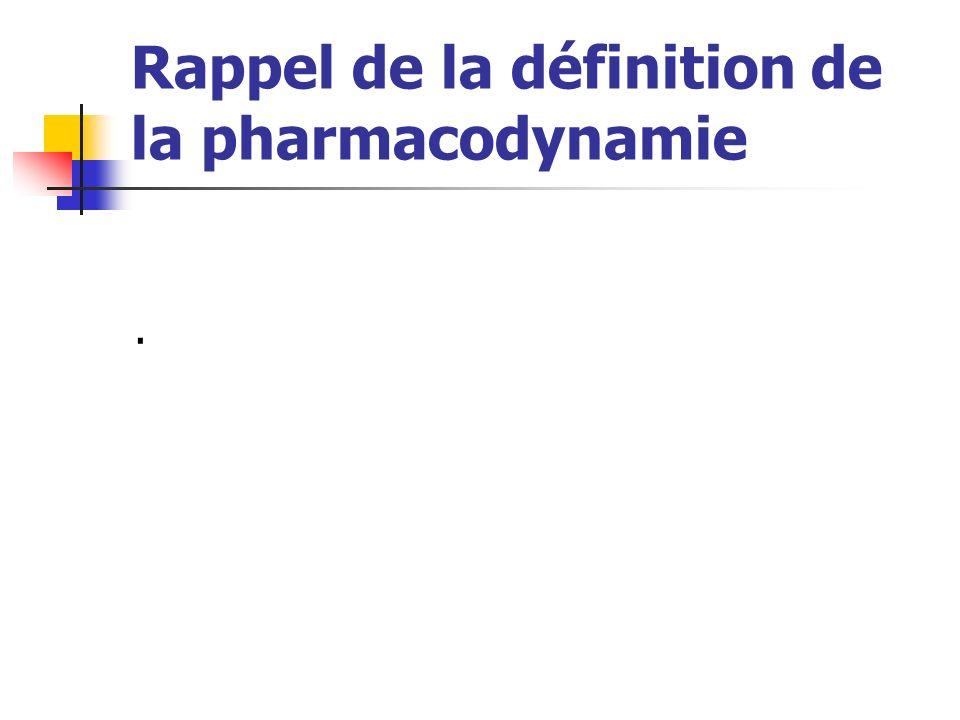 Rappel de la définition de la pharmacodynamie