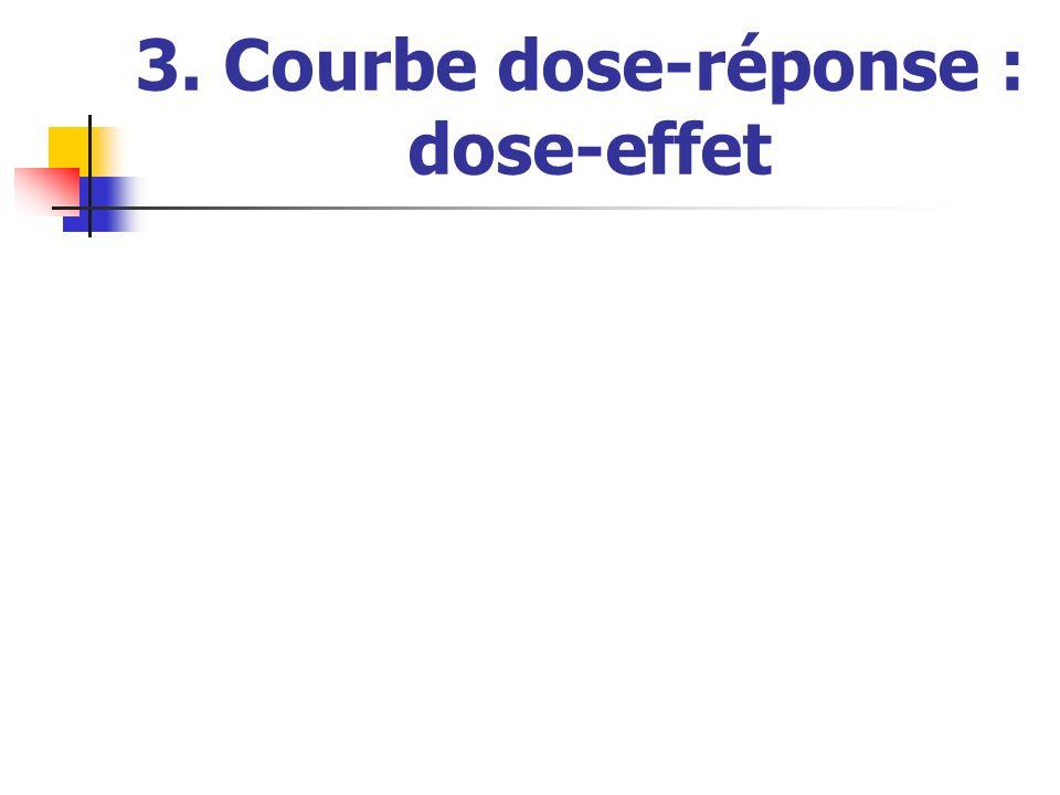 3. Courbe dose-réponse : dose-effet