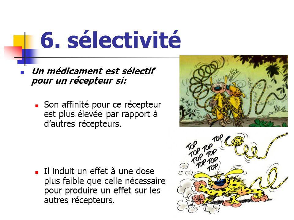 6. sélectivité Un médicament est sélectif pour un récepteur si: