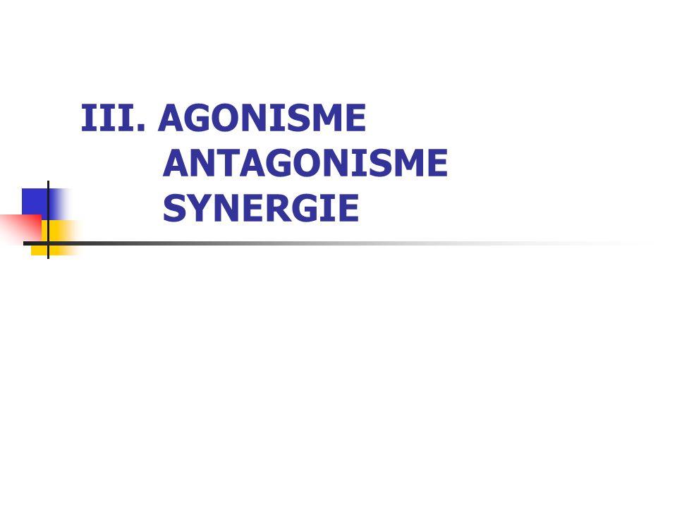 III. AGONISME ANTAGONISME SYNERGIE