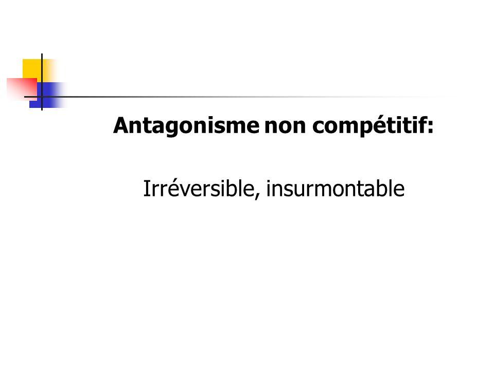 Antagonisme non compétitif: