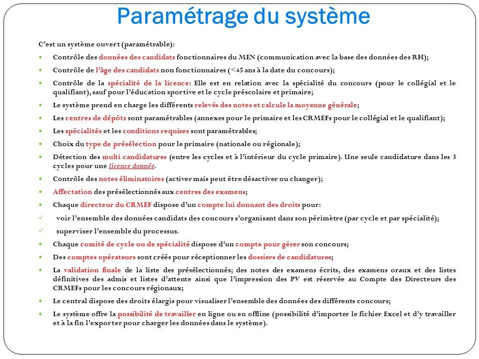 Paramétrage du système