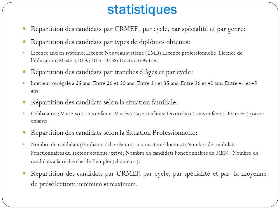 statistiquesRépartition des candidats par CRMEF , par cycle, par spécialité et par genre; Répartition des candidats par types de diplômes obtenus: