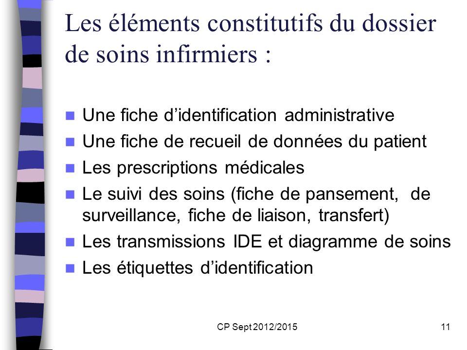 Les éléments constitutifs du dossier de soins infirmiers :