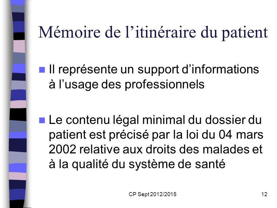 Mémoire de l'itinéraire du patient