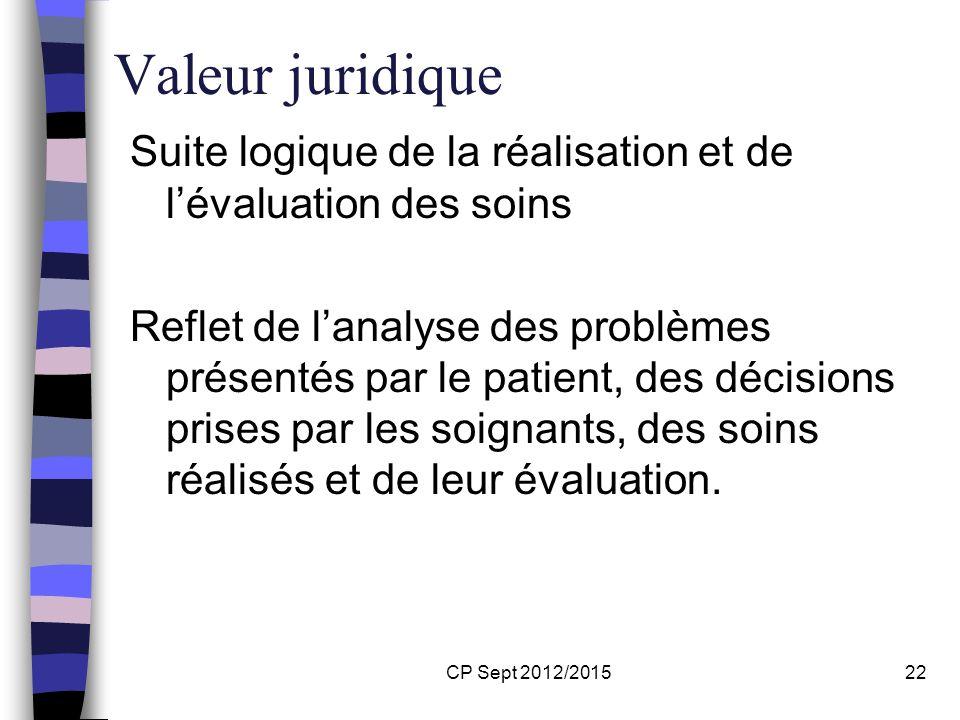 Valeur juridique Suite logique de la réalisation et de l'évaluation des soins.
