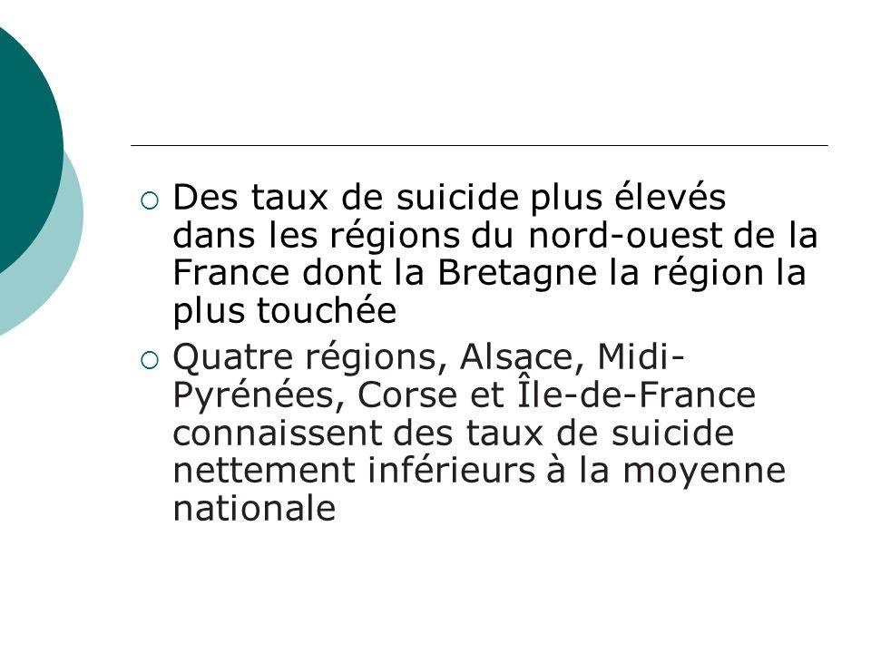 Des taux de suicide plus élevés dans les régions du nord-ouest de la France dont la Bretagne la région la plus touchée