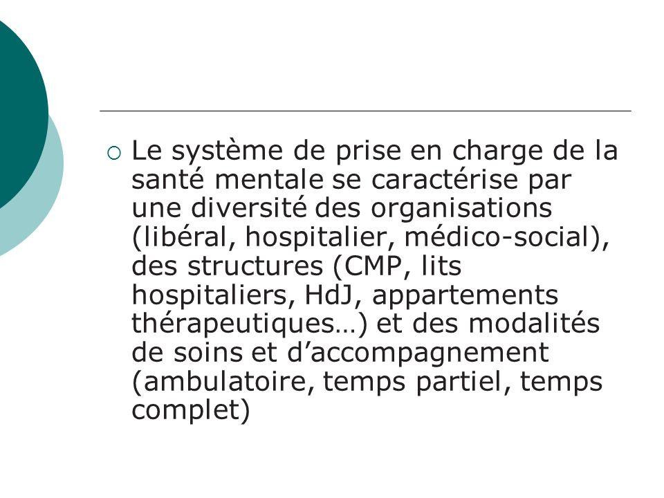 Le système de prise en charge de la santé mentale se caractérise par une diversité des organisations (libéral, hospitalier, médico-social), des structures (CMP, lits hospitaliers, HdJ, appartements thérapeutiques…) et des modalités de soins et d'accompagnement (ambulatoire, temps partiel, temps complet)