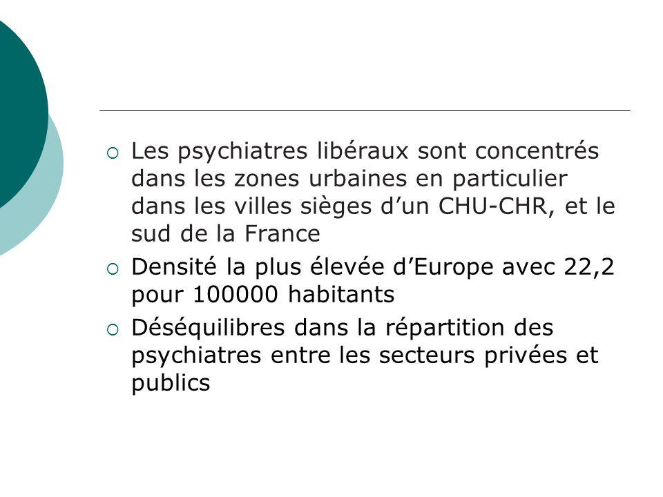 Les psychiatres libéraux sont concentrés dans les zones urbaines en particulier dans les villes sièges d'un CHU-CHR, et le sud de la France