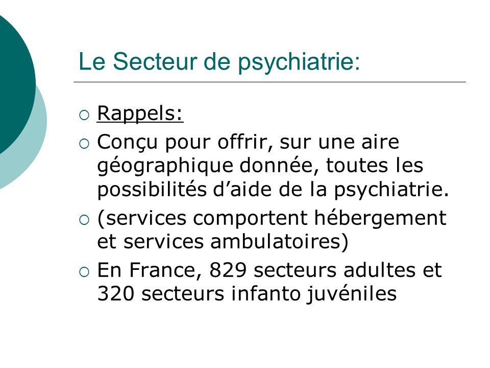 Le Secteur de psychiatrie: