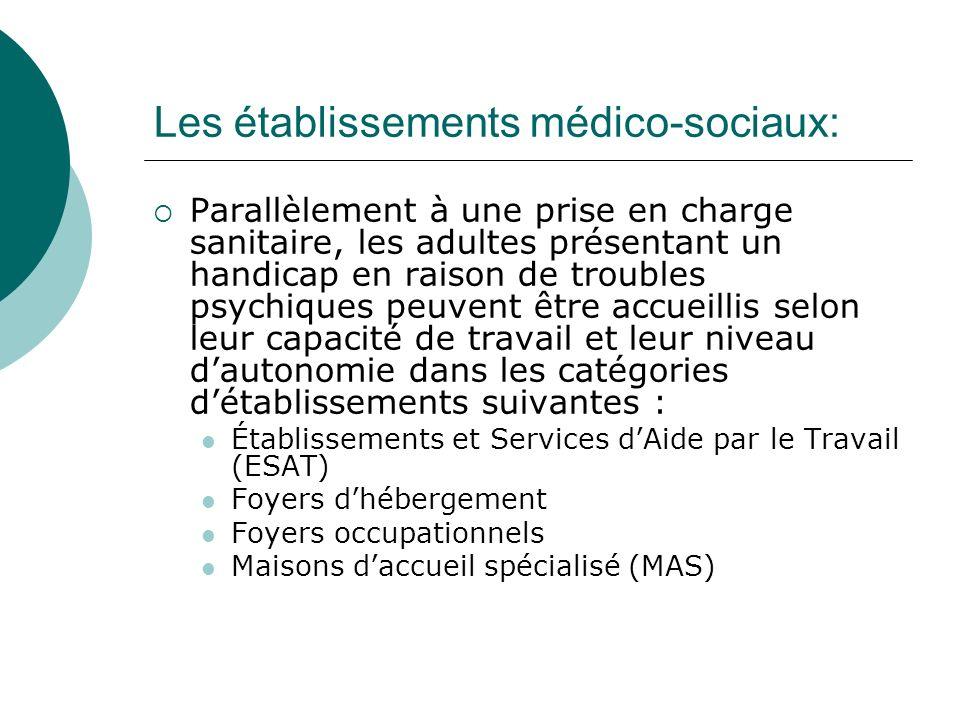 Les établissements médico-sociaux: