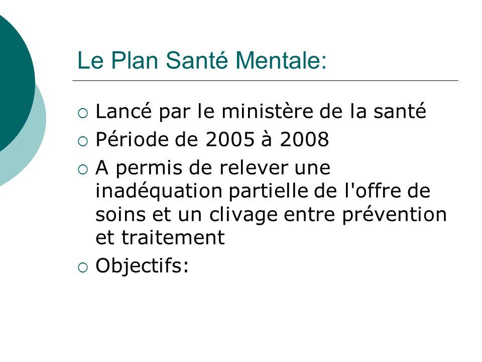 Le Plan Santé Mentale: Lancé par le ministère de la santé